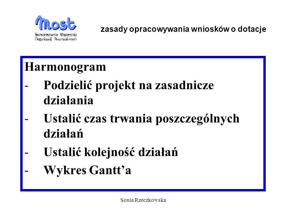Sonia Rzeczkowska Harmonogram -Podzielić projekt na zasadnicze działania -Ustalić czas trwania poszczególnych działań -Ustalić kolejność działań -Wykr