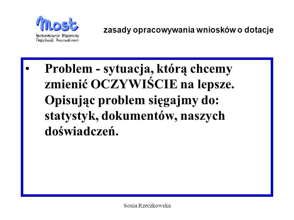 Sonia Rzeczkowska Problem - sytuacja, którą chcemy zmienić OCZYWIŚCIE na lepsze. Opisując problem sięgajmy do: statystyk, dokumentów, naszych doświadc