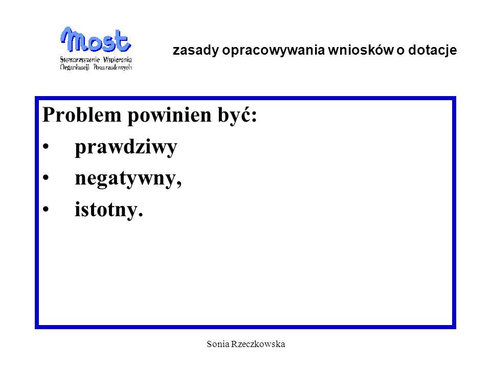 Sonia Rzeczkowska Problem powinien być: prawdziwy negatywny, istotny. zasady opracowywania wniosków o dotacje