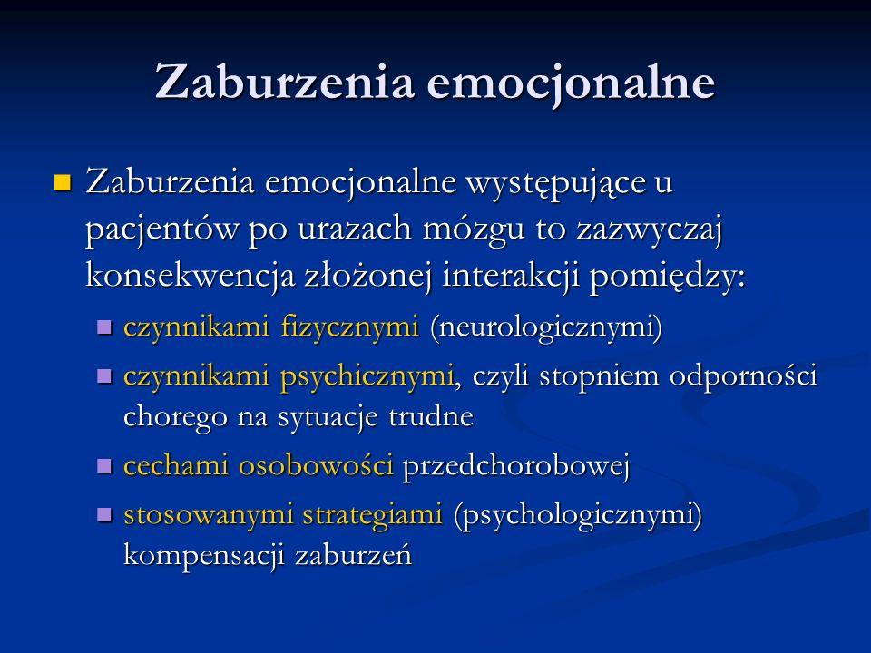 Zaburzenia emocjonalne Zaburzenia emocjonalne występujące u pacjentów po urazach mózgu to zazwyczaj konsekwencja złożonej interakcji pomiędzy: Zaburzenia emocjonalne występujące u pacjentów po urazach mózgu to zazwyczaj konsekwencja złożonej interakcji pomiędzy: czynnikami fizycznymi (neurologicznymi) czynnikami fizycznymi (neurologicznymi) czynnikami psychicznymi, czyli stopniem odporności chorego na sytuacje trudne czynnikami psychicznymi, czyli stopniem odporności chorego na sytuacje trudne cechami osobowości przedchorobowej cechami osobowości przedchorobowej stosowanymi strategiami (psychologicznymi) kompensacji zaburzeń stosowanymi strategiami (psychologicznymi) kompensacji zaburzeń