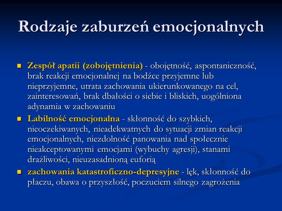 Zespół apatii (zobojętnienia) - obojętność, aspontaniczność, brak reakcji emocjonalnej na bodźce przyjemne lub nieprzyjemne, utrata zachowania ukierunkowanego na cel, zainteresowań, brak dbałości o siebie i bliskich, uogólniona adynamia w zachowaniu Zespół apatii (zobojętnienia) - obojętność, aspontaniczność, brak reakcji emocjonalnej na bodźce przyjemne lub nieprzyjemne, utrata zachowania ukierunkowanego na cel, zainteresowań, brak dbałości o siebie i bliskich, uogólniona adynamia w zachowaniu Labilność emocjonalna - skłonność do szybkich, nieoczekiwanych, nieadekwatnych do sytuacji zmian reakcji emocjonalnych, niezdolność panowania nad społecznie nieakceptowanymi emocjami (wybuchy agresji), stanami drażliwości, nieuzasadnioną euforią Labilność emocjonalna - skłonność do szybkich, nieoczekiwanych, nieadekwatnych do sytuacji zmian reakcji emocjonalnych, niezdolność panowania nad społecznie nieakceptowanymi emocjami (wybuchy agresji), stanami drażliwości, nieuzasadnioną euforią zachowania katastroficzno-depresyjne - lęk, skłonność do płaczu, obawa o przyszłość, poczuciem silnego zagrożenia zachowania katastroficzno-depresyjne - lęk, skłonność do płaczu, obawa o przyszłość, poczuciem silnego zagrożenia Rodzaje zaburzeń emocjonalnych