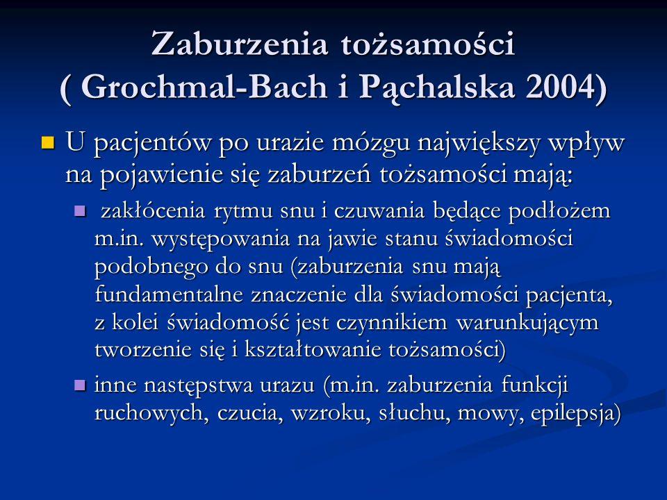 Zaburzenia tożsamości ( Grochmal-Bach i Pąchalska 2004) Zaburzenia tożsamości ( Grochmal-Bach i Pąchalska 2004) U pacjentów po urazie mózgu największy