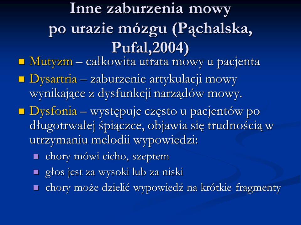 Inne zaburzenia mowy po urazie mózgu (Pąchalska, Pufal,2004) Inne zaburzenia mowy po urazie mózgu (Pąchalska, Pufal,2004) Mutyzm – całkowita utrata mowy u pacjenta Mutyzm – całkowita utrata mowy u pacjenta Dysartria – zaburzenie artykulacji mowy wynikające z dysfunkcji narządów mowy.