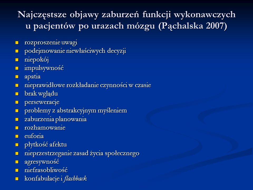 Najczęstsze objawy zaburzeń funkcji wykonawczych u pacjentów po urazach mózgu (Pąchalska 2007) Najczęstsze objawy zaburzeń funkcji wykonawczych u pacjentów po urazach mózgu (Pąchalska 2007) rozproszenie uwagi rozproszenie uwagi podejmowanie niewłaściwych decyzji podejmowanie niewłaściwych decyzji niepokój niepokój impulsywność impulsywność apatia apatia nieprawidłowe rozkładanie czynności w czasie nieprawidłowe rozkładanie czynności w czasie brak wglądu brak wglądu perseweracje perseweracje problemy z abstrakcyjnym myśleniem problemy z abstrakcyjnym myśleniem zaburzenia planowania zaburzenia planowania rozhamowanie rozhamowanie euforia euforia płytkość afektu płytkość afektu nieprzestrzeganie zasad życia społecznego nieprzestrzeganie zasad życia społecznego agresywność agresywność niefrasobliwość niefrasobliwość konfabulacje i flashback konfabulacje i flashback