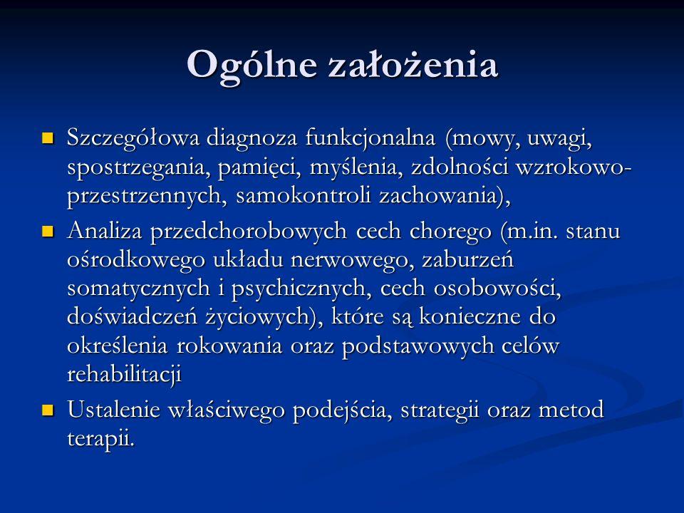Ogólne założenia Szczegółowa diagnoza funkcjonalna (mowy, uwagi, spostrzegania, pamięci, myślenia, zdolności wzrokowo- przestrzennych, samokontroli zachowania), Szczegółowa diagnoza funkcjonalna (mowy, uwagi, spostrzegania, pamięci, myślenia, zdolności wzrokowo- przestrzennych, samokontroli zachowania), Analiza przedchorobowych cech chorego (m.in.