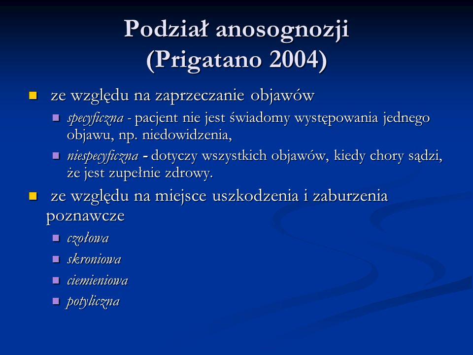 Podział anosognozji (Prigatano 2004) Podział anosognozji (Prigatano 2004) ze względu na zaprzeczanie objawów ze względu na zaprzeczanie objawów specyficzna - pacjent nie jest świadomy występowania jednego objawu, np.