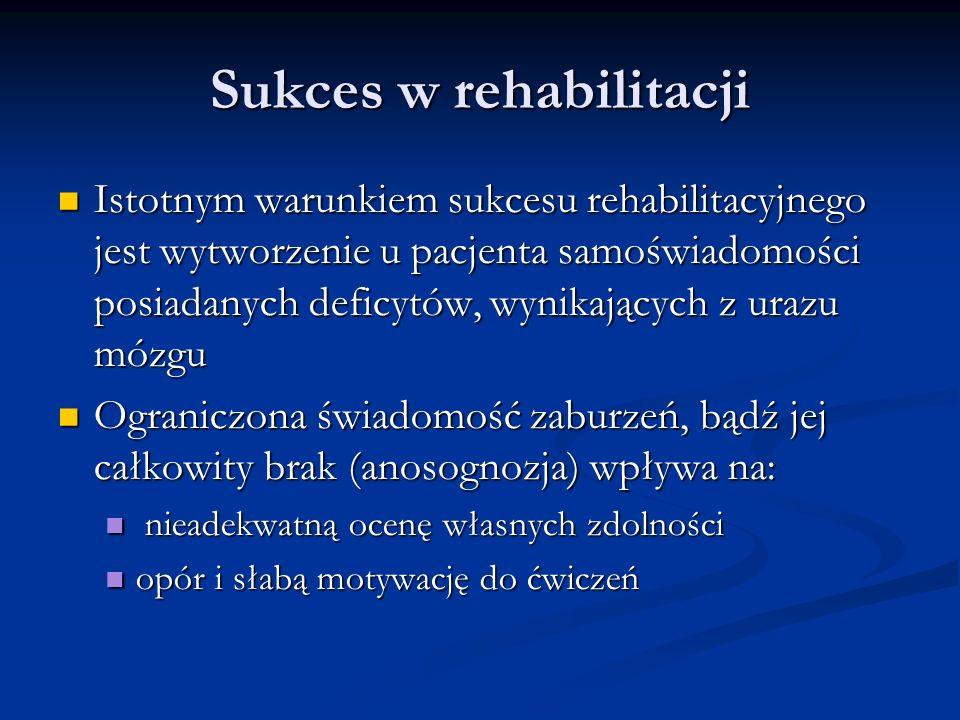 Sukces w rehabilitacji Istotnym warunkiem sukcesu rehabilitacyjnego jest wytworzenie u pacjenta samoświadomości posiadanych deficytów, wynikających z urazu mózgu Istotnym warunkiem sukcesu rehabilitacyjnego jest wytworzenie u pacjenta samoświadomości posiadanych deficytów, wynikających z urazu mózgu Ograniczona świadomość zaburzeń, bądź jej całkowity brak (anosognozja) wpływa na: Ograniczona świadomość zaburzeń, bądź jej całkowity brak (anosognozja) wpływa na: nieadekwatną ocenę własnych zdolności nieadekwatną ocenę własnych zdolności opór i słabą motywację do ćwiczeń opór i słabą motywację do ćwiczeń