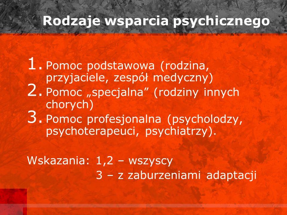 Rodzaje wsparcia psychicznego 1.Pomoc podstawowa (rodzina, przyjaciele, zespół medyczny) 2.