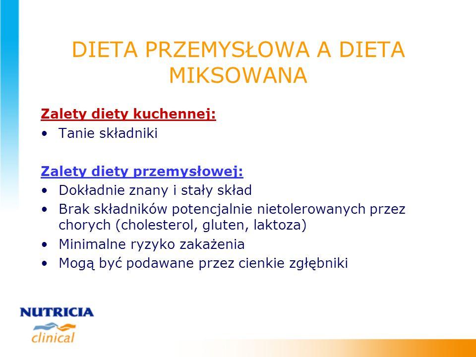 DIETA PRZEMYSŁOWA A DIETA MIKSOWANA Zalety diety kuchennej: Tanie składniki Zalety diety przemysłowej: Dokładnie znany i stały skład Brak składników p