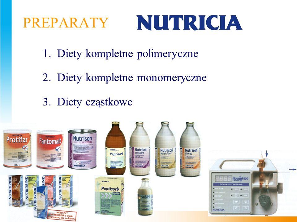 PREPARATY 1. Diety kompletne polimeryczne 2. Diety kompletne monomeryczne 3. Diety cząstkowe
