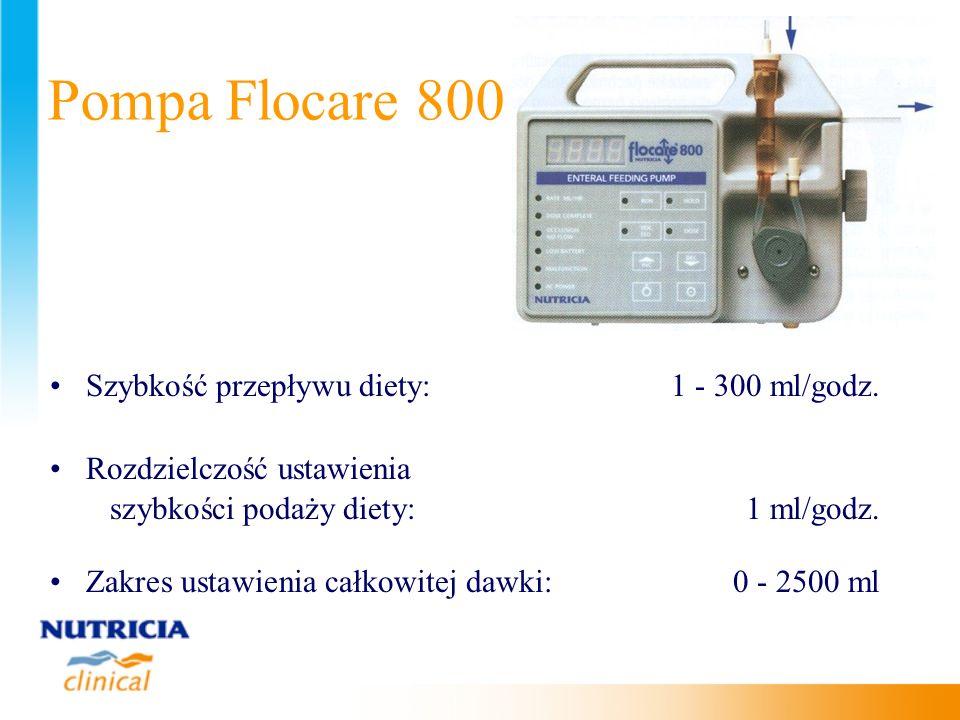 Pompa Flocare 800 Szybkość przepływu diety: 1 - 300 ml/godz. Rozdzielczość ustawienia szybkości podaży diety: 1 ml/godz. Zakres ustawienia całkowitej