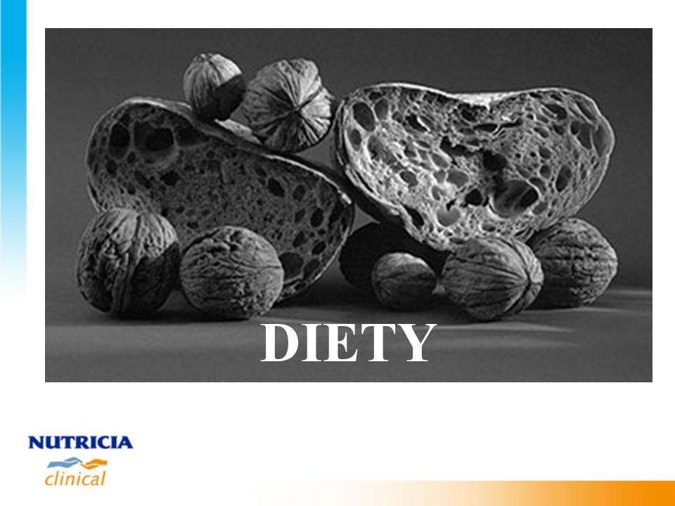 RODZAJE DIET Diety naturalne Diety kuchenne (miksowane) Diety przemysłowe W tym: Bogatobiałkowa Hiperkaloryczna Normokaloryczna Ubogotłuszczowa Bogatoresztkowa