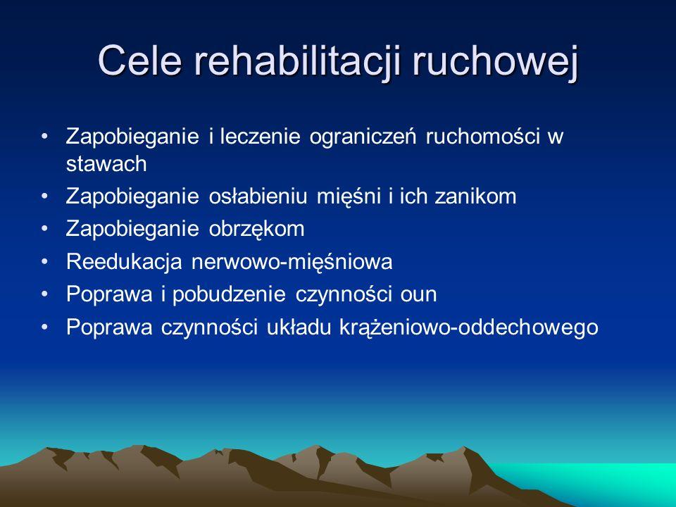 Cele rehabilitacji ruchowej Zapobieganie i leczenie ograniczeń ruchomości w stawach Zapobieganie osłabieniu mięśni i ich zanikom Zapobieganie obrzękom Reedukacja nerwowo-mięśniowa Poprawa i pobudzenie czynności oun Poprawa czynności układu krążeniowo-oddechowego