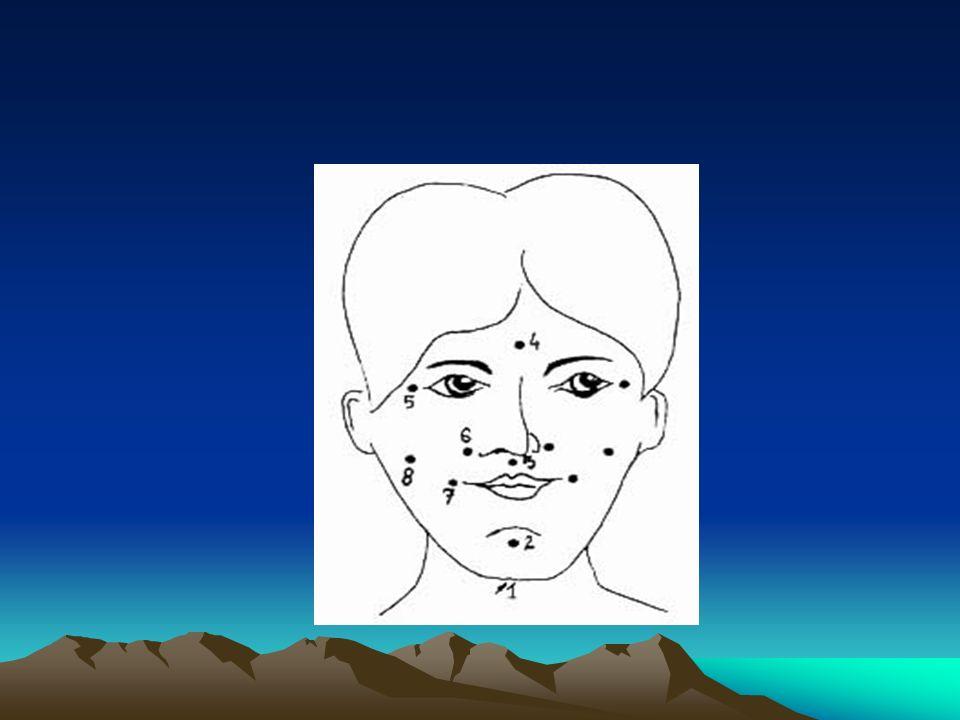 Stymulacja polisensoryczna Stymulacja światłem Stymulacja dotykiem – masaż, stosowanie bodźców ciepłych i zimnych Stymulacja słuchowa Stymulacja smaku Stymulacja zapachem