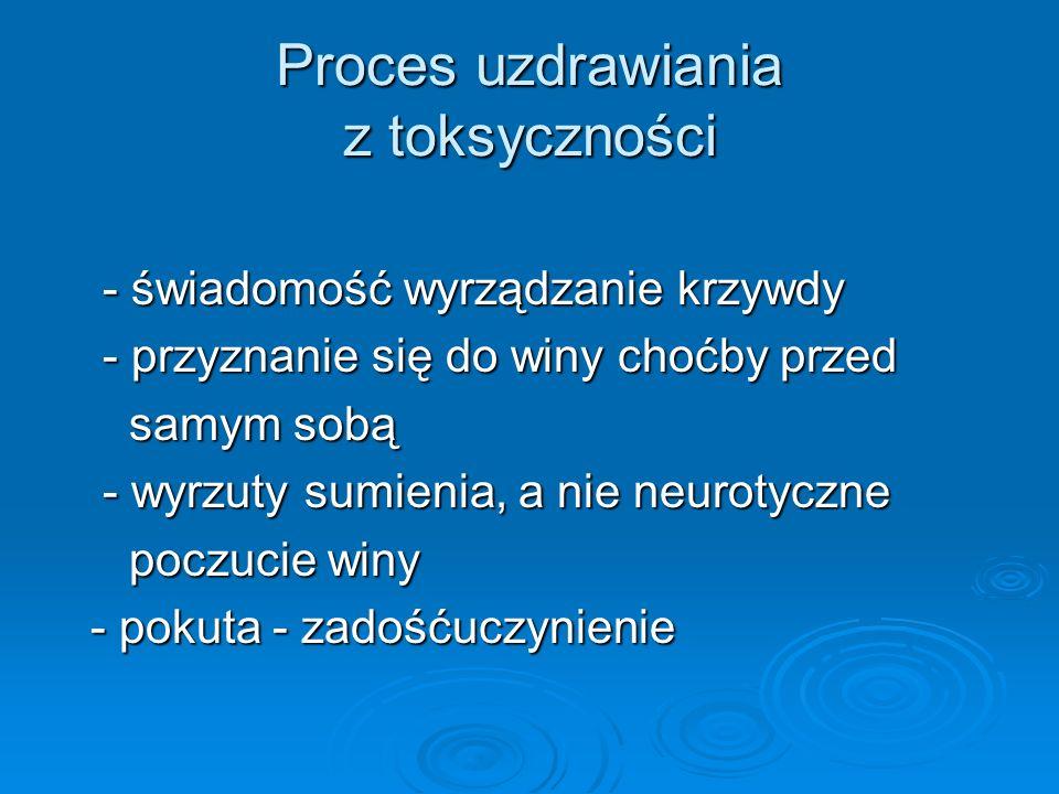 Proces uzdrawiania z toksyczności - świadomość wyrządzanie krzywdy - świadomość wyrządzanie krzywdy - przyznanie się do winy choćby przed - przyznanie