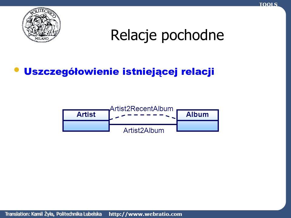 http://www.webratio.com Relacje pochodne Uszczegółowienie istniejącej relacji AlbumArtist Artist2Album Artist2RecentAlbum TOOLS Translation: Kamil Żył