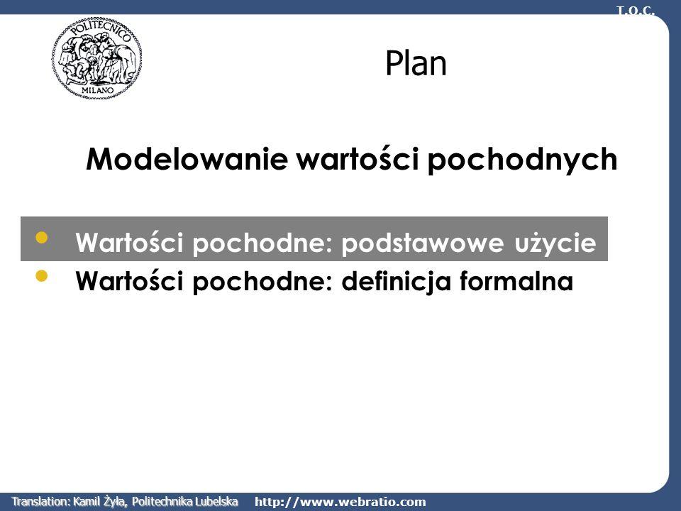 http://www.webratio.com Modelowanie wartości pochodnych Wartości pochodne: podstawowe użycie Wartości pochodne: definicja formalna Plan T.O.C. Transla
