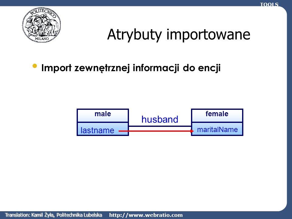 http://www.webratio.com Atrybuty importowane Import zewnętrznej informacji do encji femalemale husband lastname maritalName TOOLS Translation: Kamil Ż