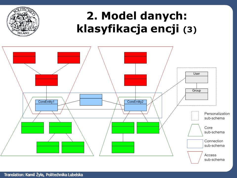 2. Model danych: klasyfikacja encji (3) Translation: Kamil Żyła, Politechnika Lubelska