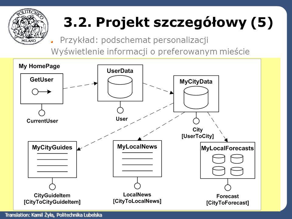 3.2. Projekt szczegółowy (5) Przykład: podschemat personalizacji Wyświetlenie informacji o preferowanym mieście Translation: Kamil Żyła, Politechnika