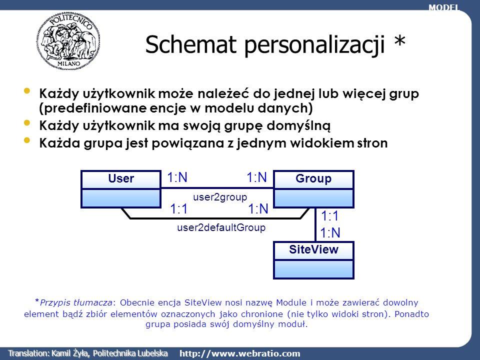 http://www.webratio.com Schemat personalizacji * Każdy użytkownik może należeć do jednej lub więcej grup (predefiniowane encje w modelu danych) Każdy