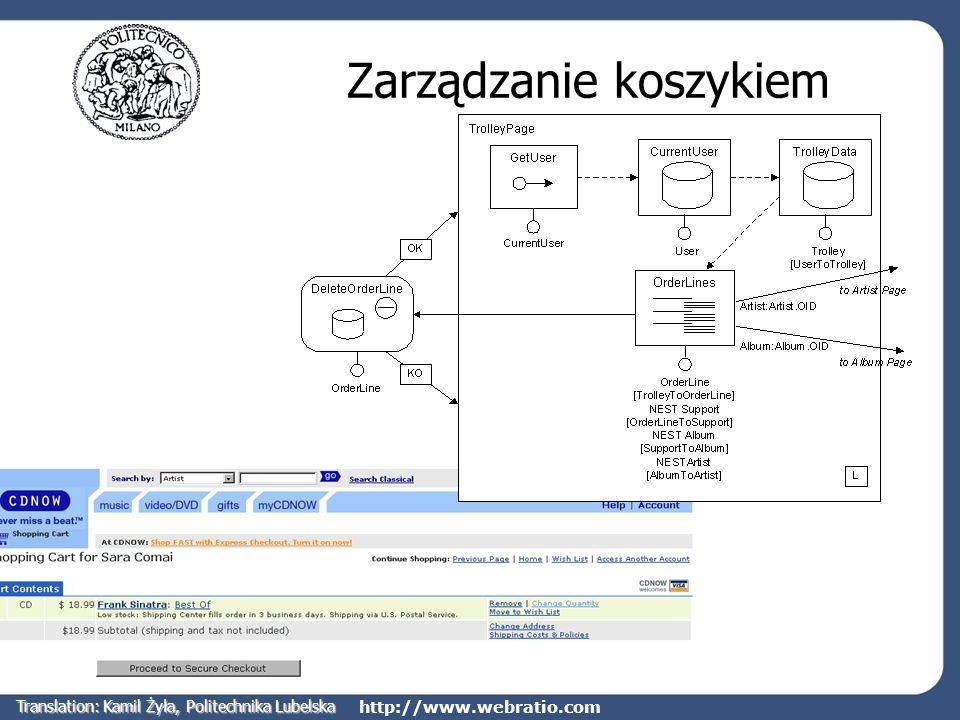 http://www.webratio.com Zarządzanie koszykiem Translation: Kamil Żyła, Politechnika Lubelska