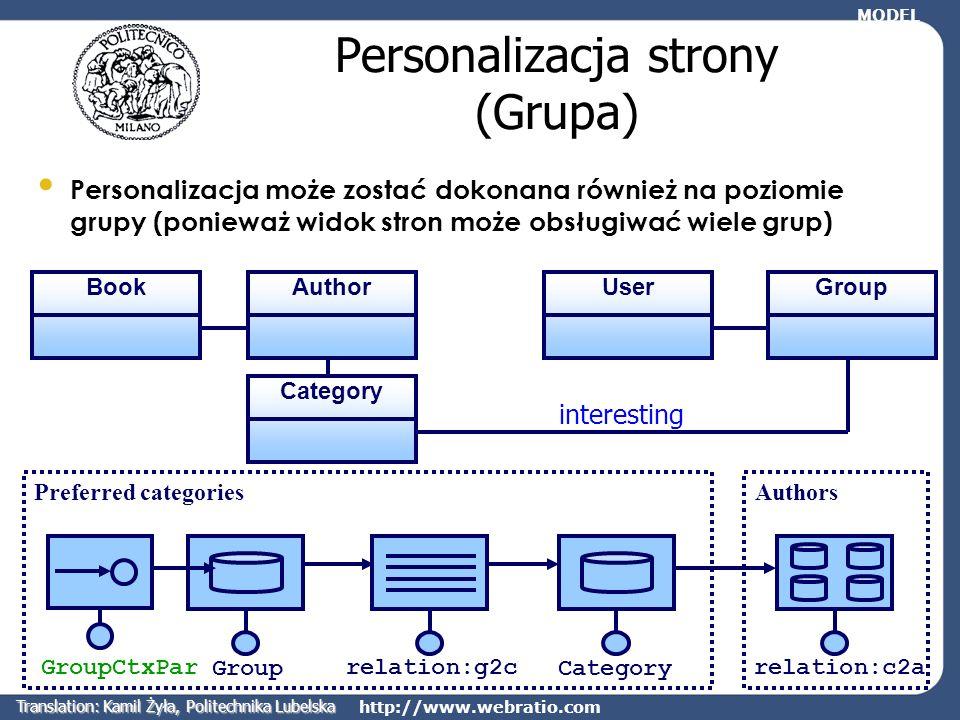 http://www.webratio.com Personalizacja strony (Grupa) Personalizacja może zostać dokonana również na poziomie grupy (ponieważ widok stron może obsługi