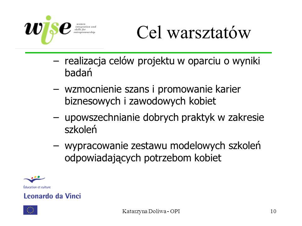 Katarzyna Doliwa - OPI10 Cel warsztatów –realizacja celów projektu w oparciu o wyniki badań –wzmocnienie szans i promowanie karier biznesowych i zawod
