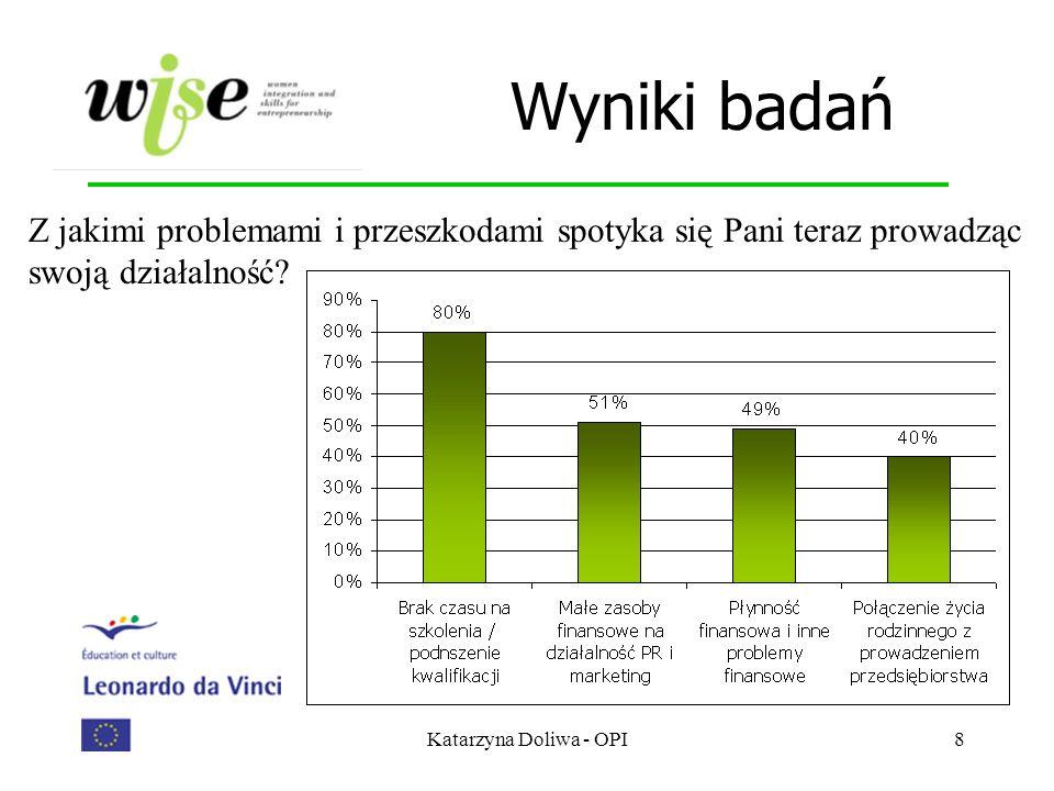 Katarzyna Doliwa - OPI9 Wyniki badań –Ponad 30% kobiet pracuje ponad 40 godzin dziennie, a tylko 25% posiada dzieci.
