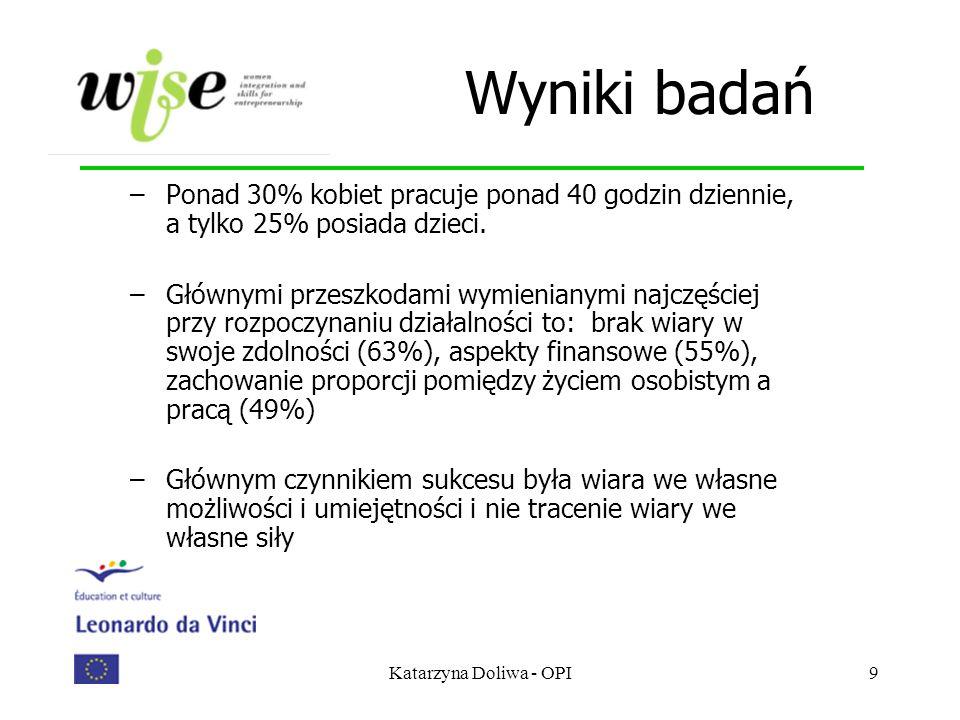 Katarzyna Doliwa - OPI9 Wyniki badań –Ponad 30% kobiet pracuje ponad 40 godzin dziennie, a tylko 25% posiada dzieci. –Głównymi przeszkodami wymieniany