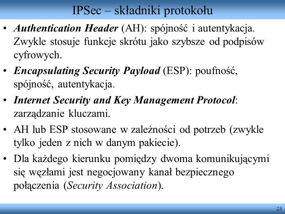 23 IPSec – składniki protokołu Authentication Header (AH): spójność i autentykacja. Zwykle stosuje funkcje skrótu jako szybsze od podpisów cyfrowych.