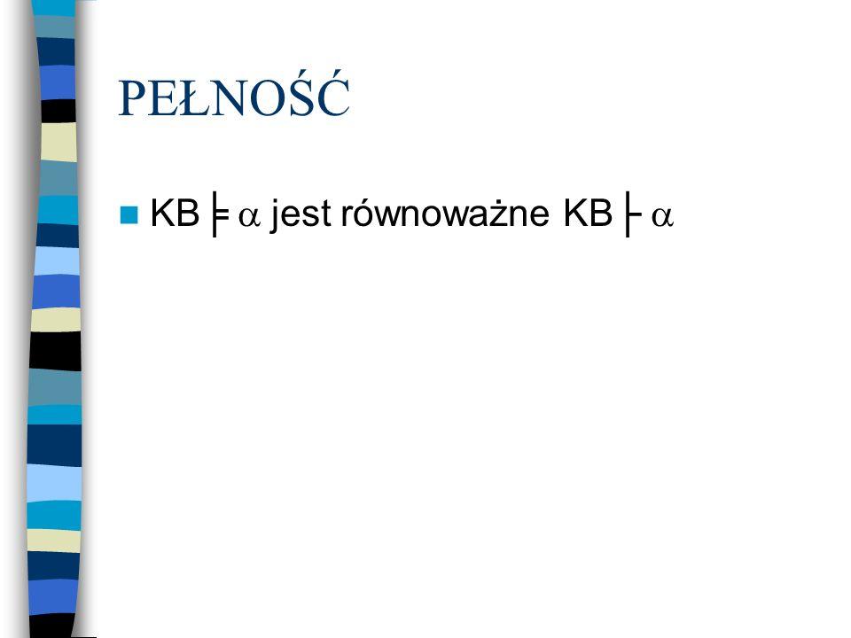 PEŁNOŚĆ KB jest równoważne KB