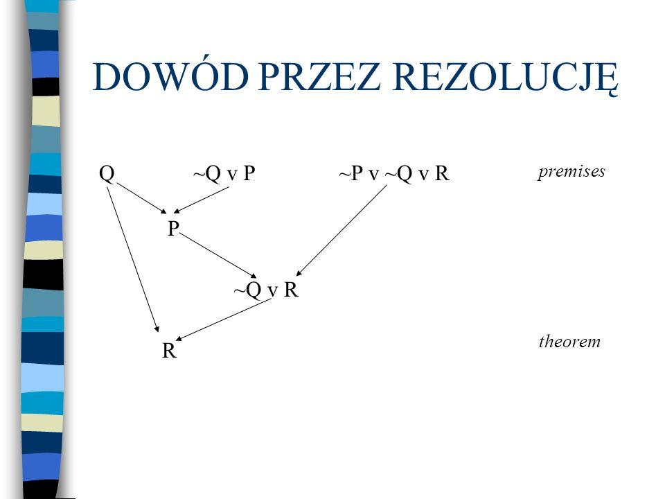 Q~Q v P~P v ~Q v R premises P ~Q v R R theorem DOWÓD PRZEZ REZOLUCJĘ