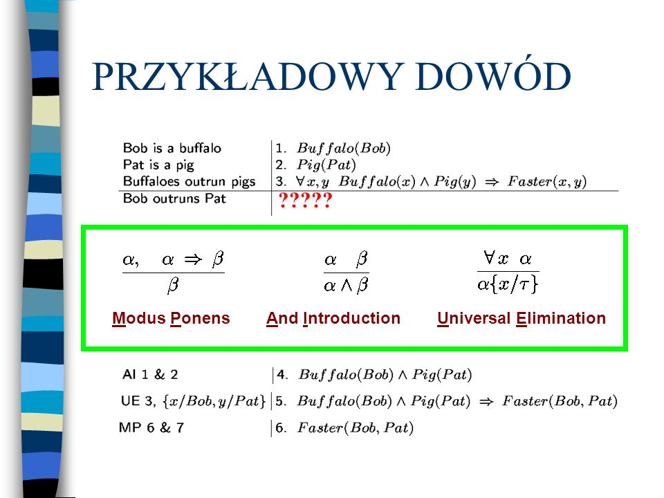 PRZYKŁADOWY DOWÓD Modus Ponens And Introduction Universal Elimination ?????