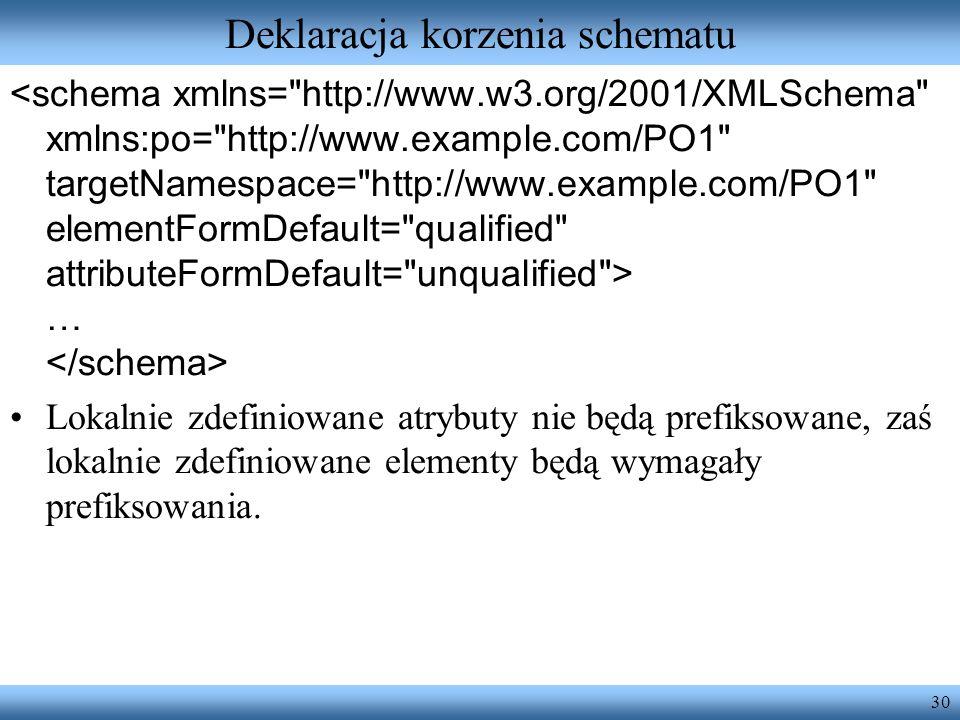 30 Deklaracja korzenia schematu … Lokalnie zdefiniowane atrybuty nie będą prefiksowane, zaś lokalnie zdefiniowane elementy będą wymagały prefiksowania