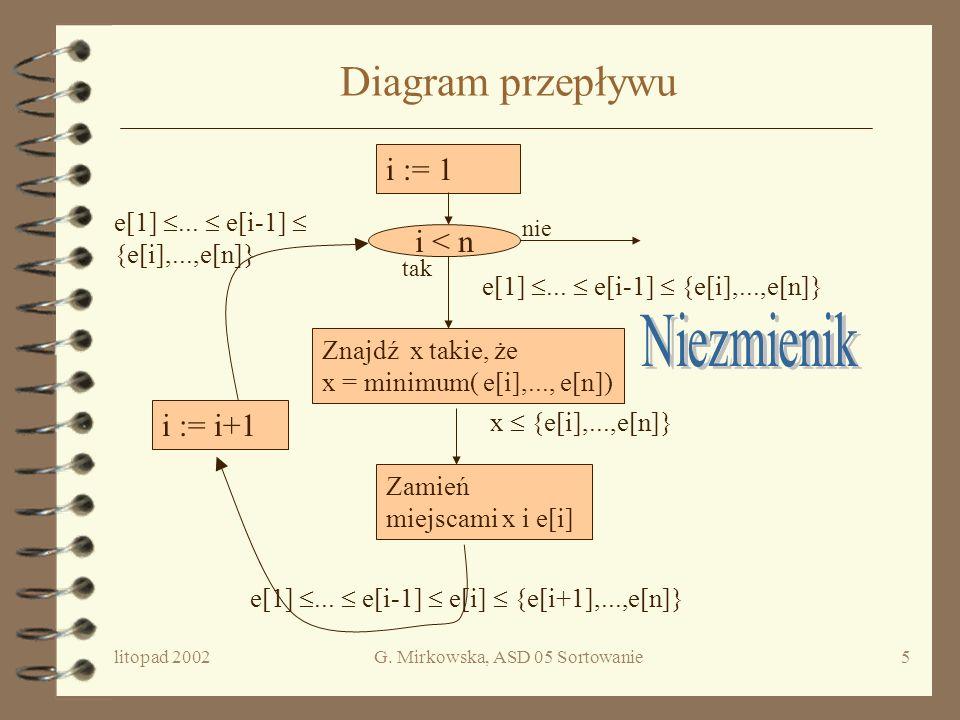 litopad 2002G. Mirkowska, ASD 05 Sortowanie4 Sortowanie przez selekcję Metoda Sortowanie odbywa się w n-1 przebiegach. W i-tym przebiegu szukamy i-teg