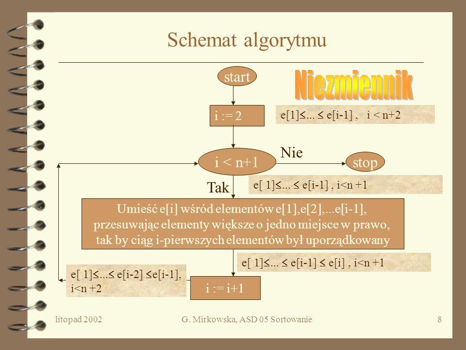 litopad 2002G. Mirkowska, ASD 05 Sortowanie7 Sortowanie przez wstawianie Sortowanie odbywa się w n -1 przebiegach. W i-tym przebiegu elementy na pozyc