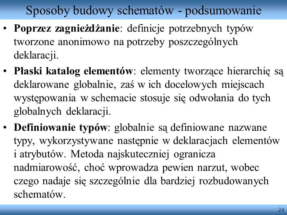 24 Sposoby budowy schematów - podsumowanie Poprzez zagnieżdżanie: definicje potrzebnych typów tworzone anonimowo na potrzeby poszczególnych deklaracji.