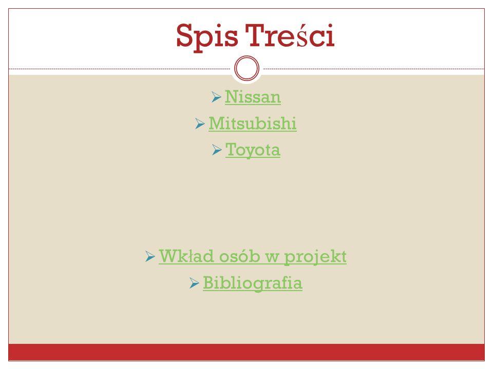 Spis Tre ś ci Nissan Mitsubishi Toyota Wk ł ad osób w projekt Wk ł ad osób w projekt Bibliografia