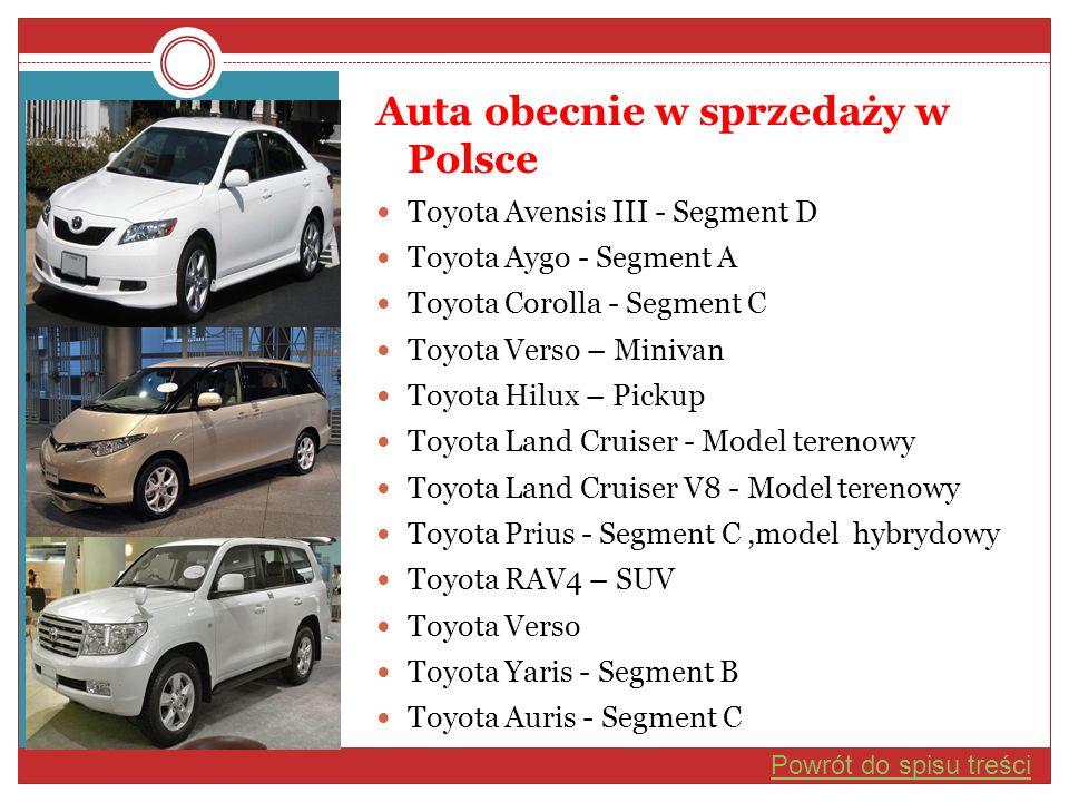 Auta obecnie w sprzedaży w Polsce Toyota Avensis III - Segment D Toyota Aygo - Segment A Toyota Corolla - Segment C Toyota Verso – Minivan Toyota Hilu