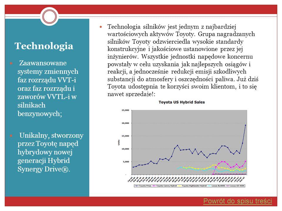Technologia Technologia silników jest jednym z najbardziej wartościowych aktywów Toyoty. Grupa nagradzanych silników Toyoty odzwierciedla wysokie stan