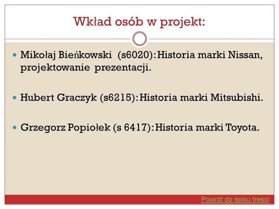 Wk ł ad osób w projekt: Miko ł aj Bie ń kowski (s6020): Historia marki Nissan, projektowanie prezentacji. Hubert Graczyk (s6215): Historia marki Mitsu