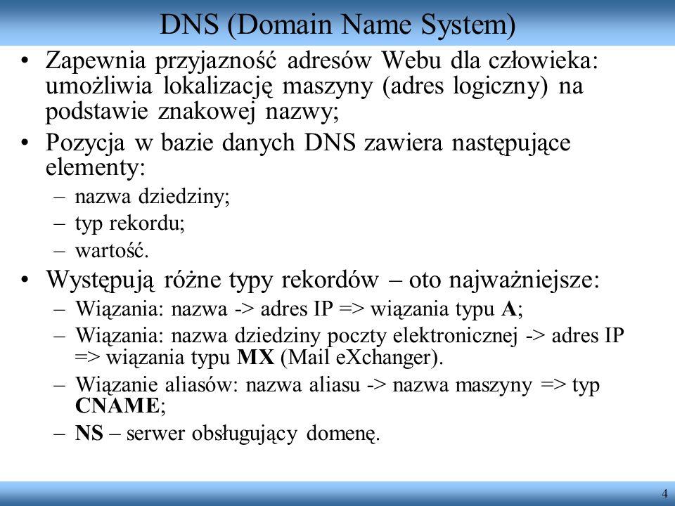4 DNS (Domain Name System) Zapewnia przyjazność adresów Webu dla człowieka: umożliwia lokalizację maszyny (adres logiczny) na podstawie znakowej nazwy