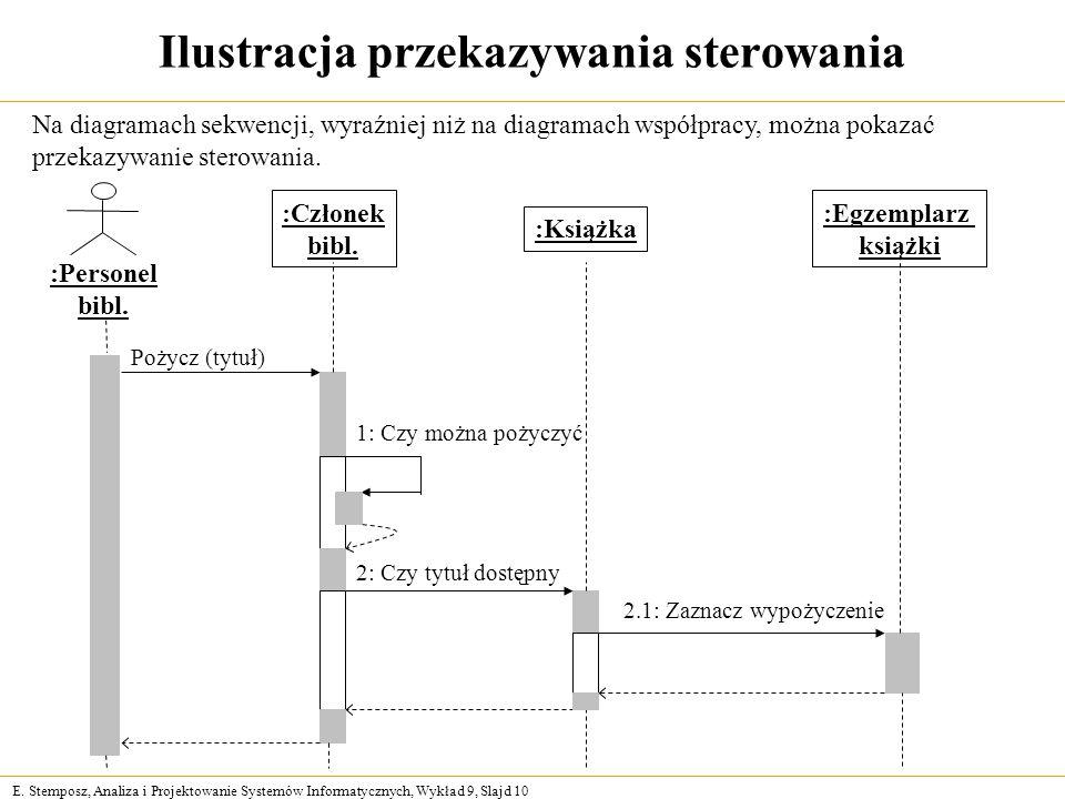 E. Stemposz, Analiza i Projektowanie Systemów Informatycznych, Wykład 9, Slajd 10 Ilustracja przekazywania sterowania :Personel bibl. :Książka :Człone