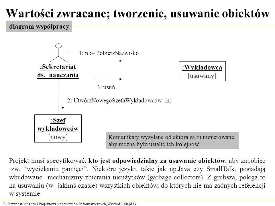 E. Stemposz, Analiza i Projektowanie Systemów Informatycznych, Wykład 9, Slajd 14 Wartości zwracane; tworzenie, usuwanie obiektów Projekt musi specyfi