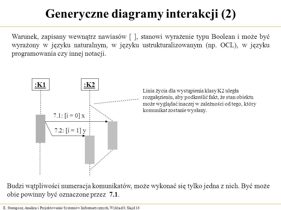 E. Stemposz, Analiza i Projektowanie Systemów Informatycznych, Wykład 9, Slajd 16 Generyczne diagramy interakcji (2) Warunek, zapisany wewnątrz nawias