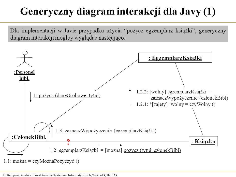 E. Stemposz, Analiza i Projektowanie Systemów Informatycznych, Wykład 9, Slajd 19 Generyczny diagram interakcji dla Javy (1) :Personel bibl. : Książka