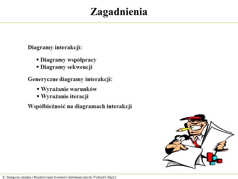 E. Stemposz, Analiza i Projektowanie Systemów Informatycznych, Wykład 9, Slajd 2 Zagadnienia Diagramy interakcji: Diagramy współpracy Diagramy sekwenc