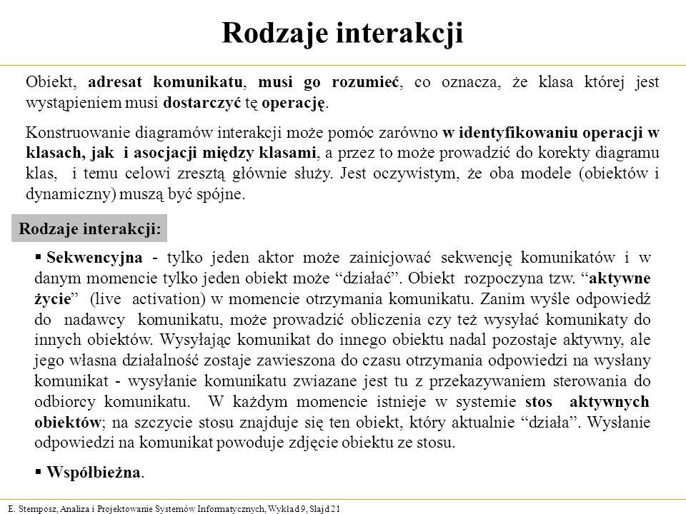 E. Stemposz, Analiza i Projektowanie Systemów Informatycznych, Wykład 9, Slajd 21 Rodzaje interakcji Obiekt, adresat komunikatu, musi go rozumieć, co
