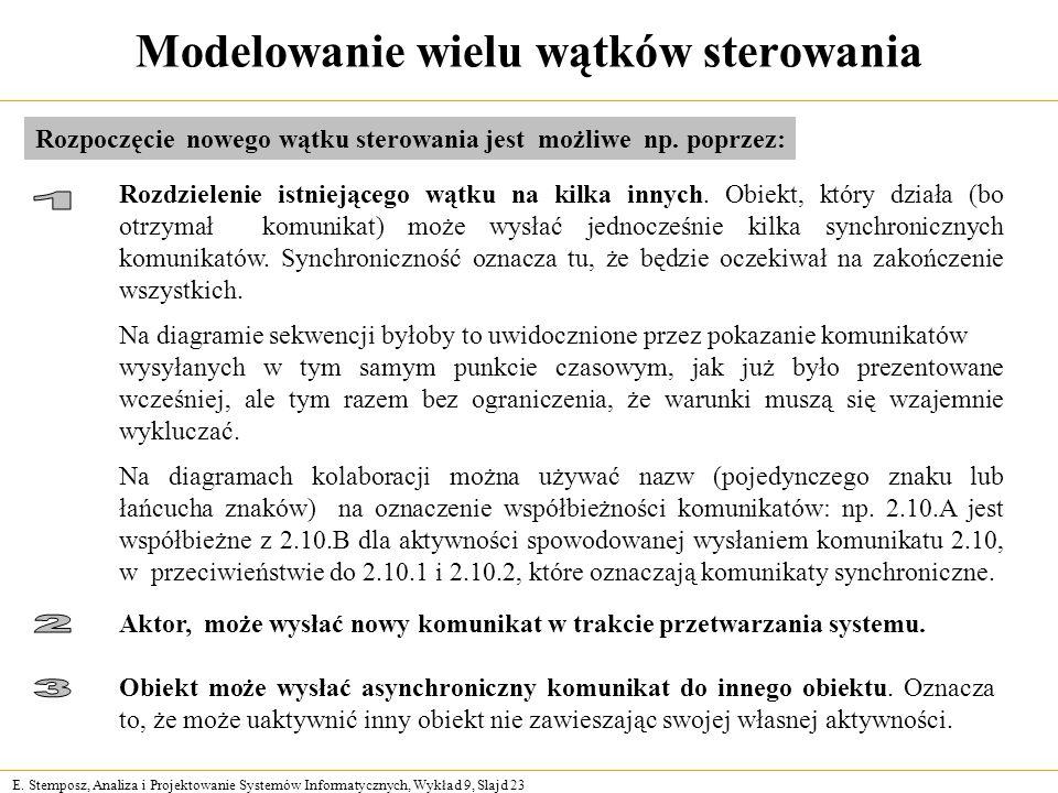 E. Stemposz, Analiza i Projektowanie Systemów Informatycznych, Wykład 9, Slajd 23 Modelowanie wielu wątków sterowania Rozpoczęcie nowego wątku sterowa